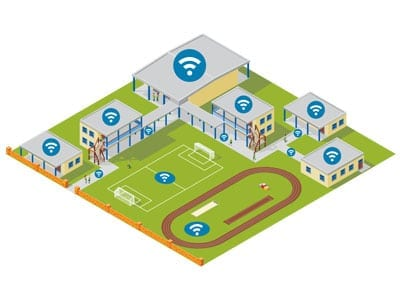State Leadership for K12 Wi-Fi Implementation: