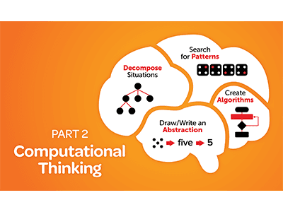 Decomposition and Algorithmic Thinking