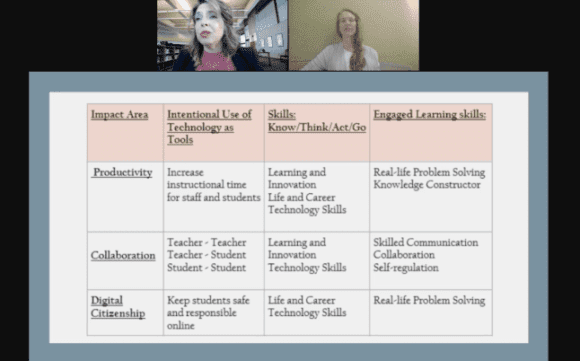 Collaboration Near and Far in Digital Professional Learning Communities edWebinar recording link