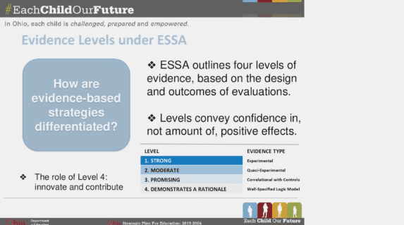 Professional Learning in Action: Evidence-Based Practices for Student Success edWebinar image